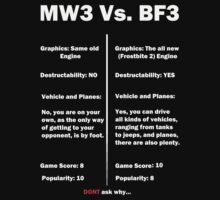 MW3 vs BF3  by xxkingxx123