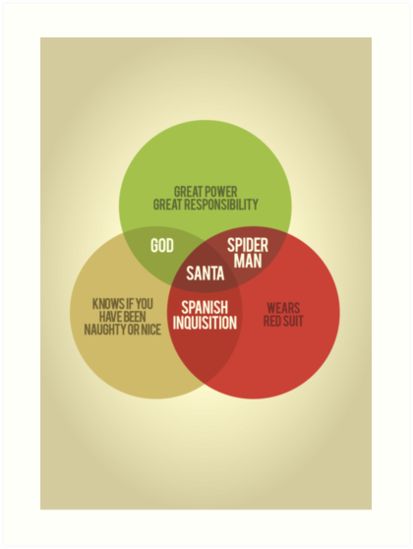 u0026quot santa venn diagram u0026quot  art prints by stephen wildish