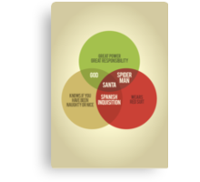 Santa Venn Diagram Canvas Print