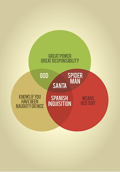 Santa Venn Diagram by Stephen Wildish