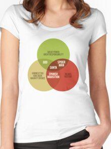 Santa Venn Diagram Women's Fitted Scoop T-Shirt