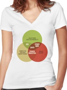 Santa Venn Diagram Women's Fitted V-Neck T-Shirt