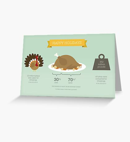 Holiday Turkey Infographic Card Greeting Card