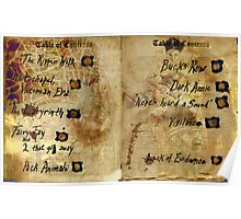 Altered, Table of Contents Poster