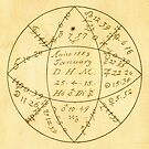Medieval Astrological Horoscope by HumanlineImages