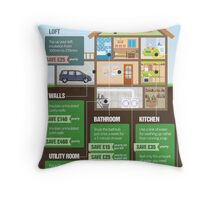 Save Energy Infographic Throw Pillow