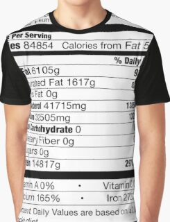 Human Nutrition Facts Graphic T-Shirt
