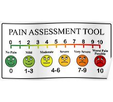 Medical Pain Assessment Tool Chart  Poster