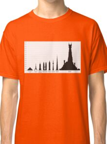 In The Shadow of Barad-dur Classic T-Shirt