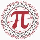 Pi  Sign Drawing by SymbolGrafix