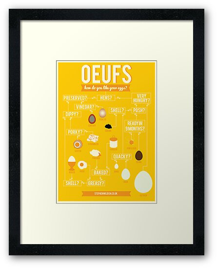 Oeufs by Stephen Wildish
