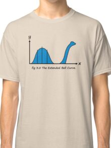 Bell Curve Humor Classic T-Shirt