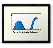 Bell Curve Humor Framed Print