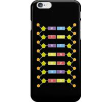 Mutant and Proud iPhone Case/Skin