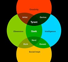 What is a Tyrant? Infographic (Black) by geektyrant