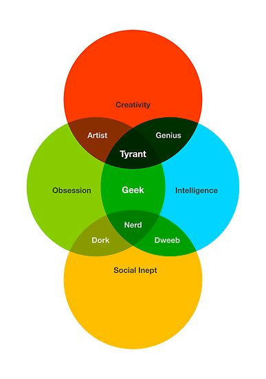 What is a Tyrant? Infographic (White) by geektyrant