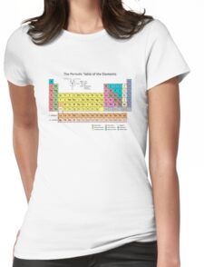 Periodic Table of the Elements  Womens Fitted T-Shirt