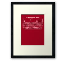 The Periodic Table of the Elements Framed Print
