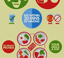 Fitness OPT Infographic by smithdiana594