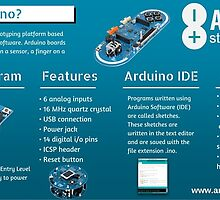 An Introduction To Interesting Arduino Single Board Microcontroller by donnacarter0103