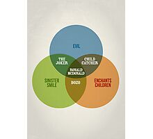 Clowns Venn Diagram Photographic Print