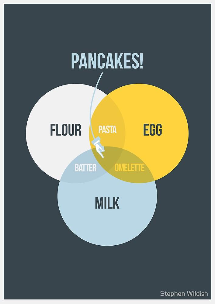 Pancake! by Stephen Wildish