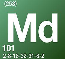 Element Mendelevium by Defstar