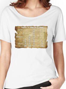 Movie Maths #2 Women's Relaxed Fit T-Shirt