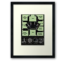 Cluelocked Framed Print