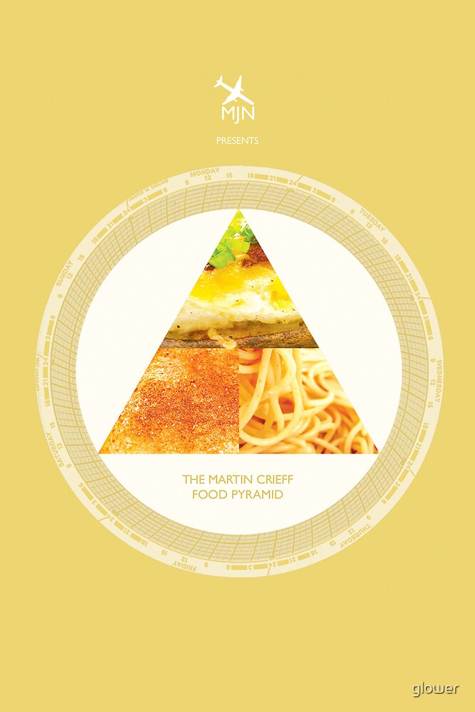 Cabin Pressure: The Martin Crieff Food Pyramid by glower