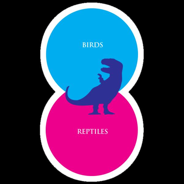 Dinosaur Venn Diagram (Birds + Reptiles) by jezkemp