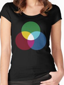 Colours of light (primary and secondary) Women's Fitted Scoop T-Shirt