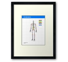 Underskin new version Framed Print