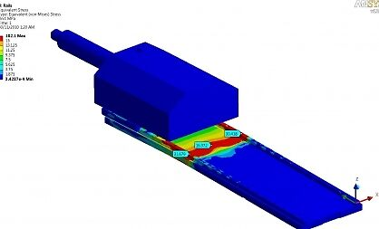 Ansys by Ansymulation