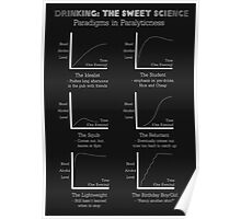 Drinking: The Sweet Science Poster