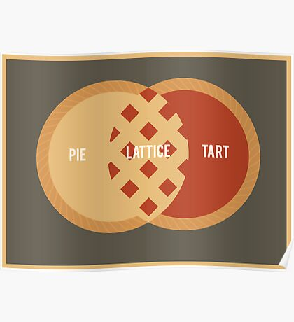 Pie, Tart or Lattice Poster