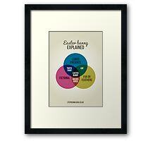The Easter Bunny explained Framed Print