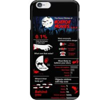Horror Movie Cliches iPhone Case/Skin