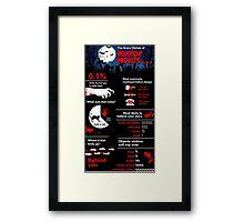 Horror Movie Cliches Framed Print