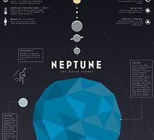 Neptune by scarriebarrie