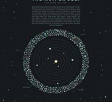 The Kuiper belt by scarriebarrie