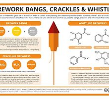 The Chemistry of Fireworks: Bangs, Crackles & Whistles by Compound Interest