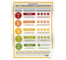 A Rough Guide to the IARC Carcinogen Classifications Poster
