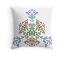 Planes in Perspective Throw Pillow