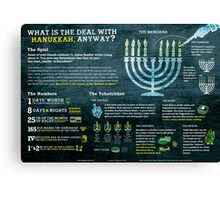 Hanukkah explained: A Jewish holiday infographic Canvas Print