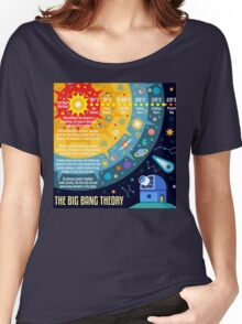 The Big Bang Theory Concept Women's Relaxed Fit T-Shirt