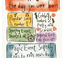 News on the day of your birth. Birthday card!  by twisteddoodles