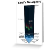 Diagram of Earth's Atmosphere Greeting Card