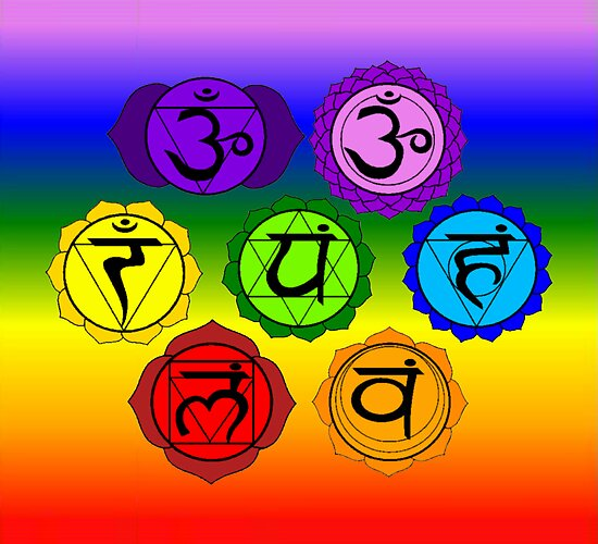 YOGA REIKI PLAIN SEVEN CHAKRA SYMBOLS RAINBOW TEMPLATE by ernestbolds
