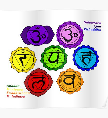 YOGA REIKI PLAIN SEVEN CHAKRA SYMBOLS LABELED TEMPLATE Poster